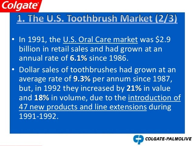 Colgate Palmolive Industry Position