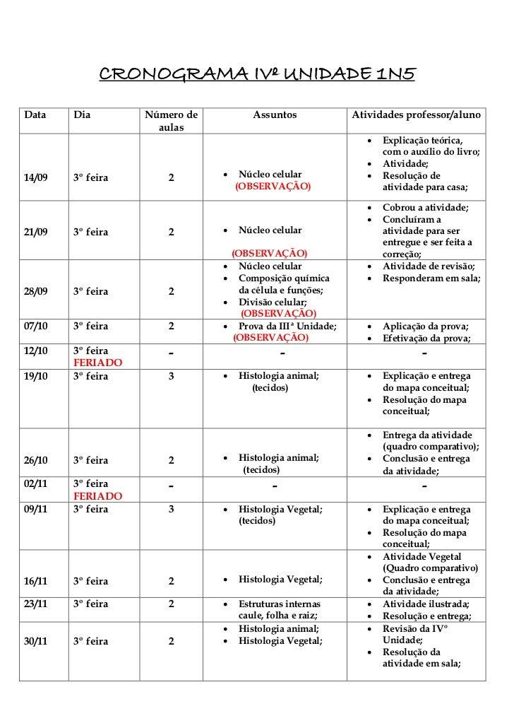 CRONOGRAMA IVº UNIDADE 1N5Data    Dia        Número de          Assuntos            Atividades professor/aluno            ...