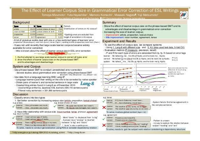 The Effect of Learner Corpus Size in Grammatical Error Correction of ESL Writings Tomoya Mizumoto†, Yuta Hayashibe†, Mamor...
