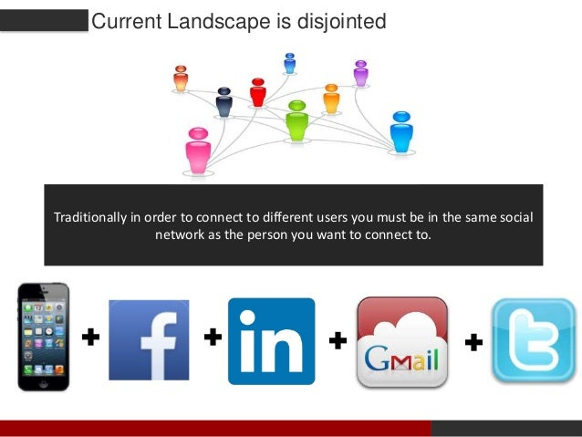 Current Landscape is disjointed  Traditionally in order to connect to different users you must be in the same social netwo...