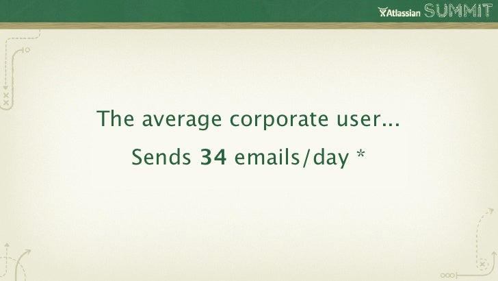 The average corporate user...    Sends 34 emails/day * Receives 100 emails/day.*  *Data is from a highly questionable sour...
