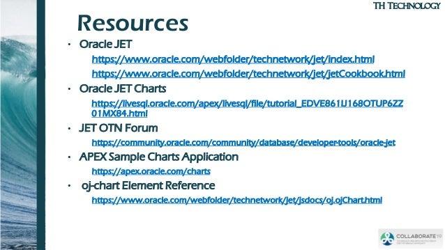 APEX JET Charts: Data Viz now!
