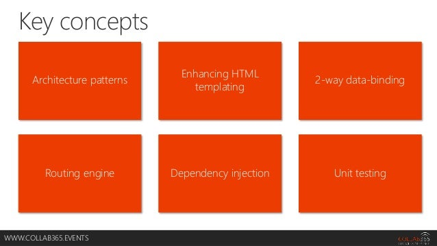 Collab365 Angularjs Amp Office 365 Unified Api A Match