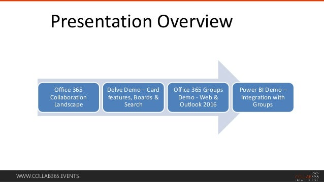 Collab365 - Transforming your staff to use Office 365 ...