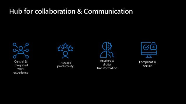 Hub for collaboration & Communication Increase productivity Compliant & secure Central & integrated work experience Accele...