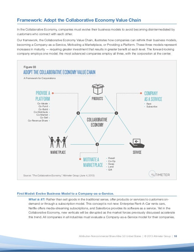 Attribution-Noncommercial-Share Alike 3.0 United States | © 2013 Altimeter Group | 10 Framework: Adopt the Collaborative E...
