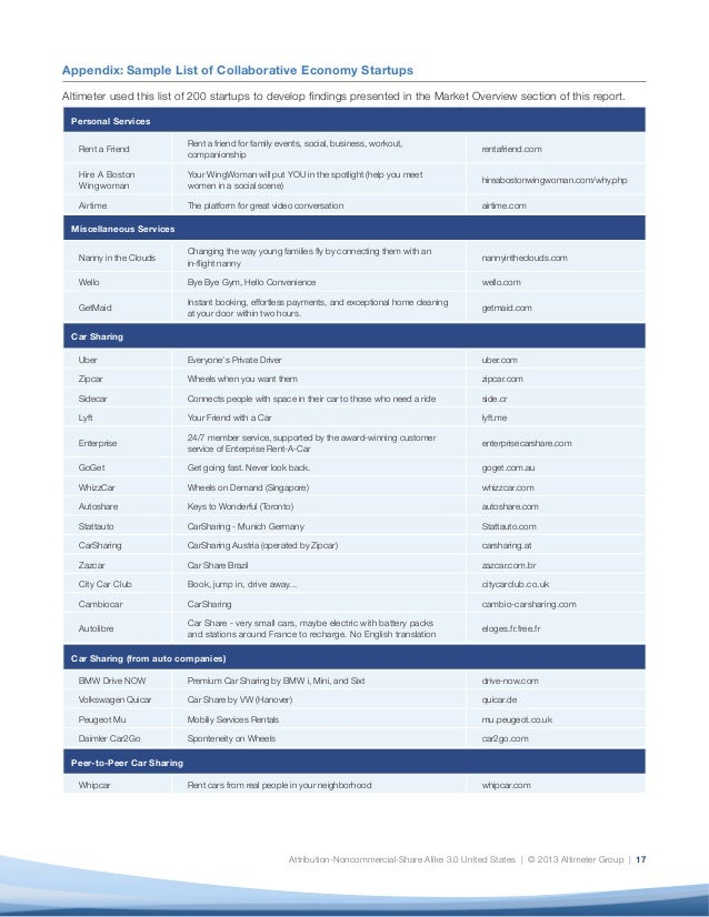 Attribution-Noncommercial-Share Alike 3.0 United States | © 2013 Altimeter Group | 17 Appendix: Sample List of Collaborati...