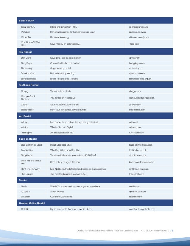Attribution-Noncommercial-Share Alike 3.0 United States | © 2013 Altimeter Group | 19 Solar Power Solar Century Intelligen...