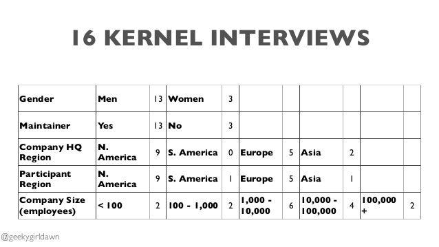 16 KERNEL INTERVIEWS Gender Men 13 Women 3 Maintainer Yes 13 No 3 Company HQ Region N. America 9 S. America 0 Europe 5 Asi...