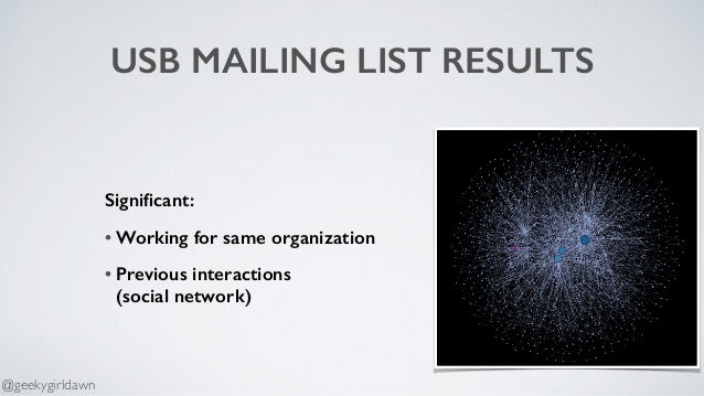 USB MAILING LIST RESULTS Significant: • Working for same organization • Previous interactions  (social network) @geekygirl...