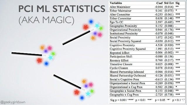 PCI ML STATISTICS (AKA MAGIC) @geekygirldawn