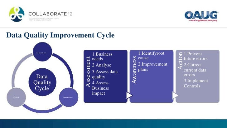 quality management critical success factors Critical success factors are strategically established indicators that measure the progress of an organization toward strategic goal achievement these measures are used to help the organization stay focused on business goals that are part of a strategic plan and an integrated performance management system.