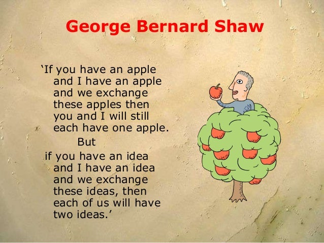 George Bernard Shaw 'If you have an apple and I have an apple and we exchange these apples then you and I will still each ...