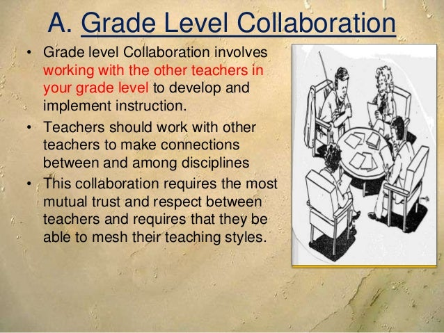 Collaborative Teaching ~ Collaboration and co teaching strategies for effective