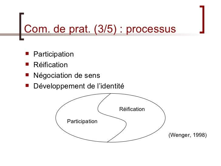Com. de prat. (3/5) : processus <ul><li>Participation </li></ul><ul><li>Réification </li></ul><ul><li>Négociation de sens ...