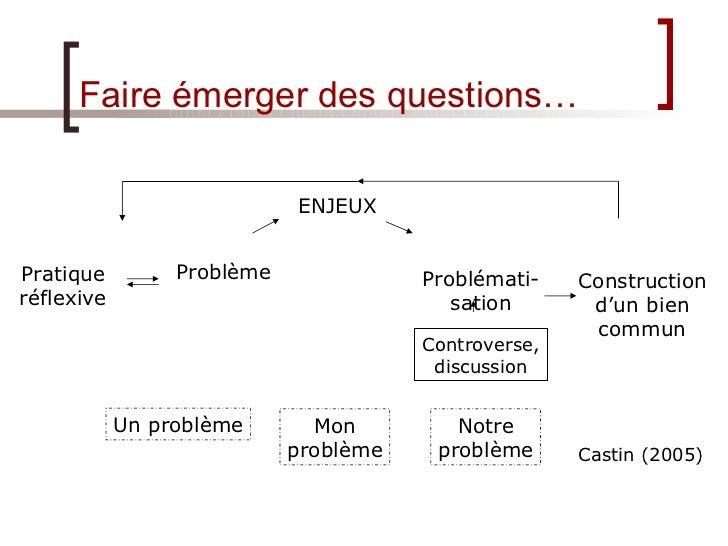 Faire émerger des questions… Pratique réflexive Problémati- sation ENJEUX Construction d'un bien commun Castin (2005) Cont...