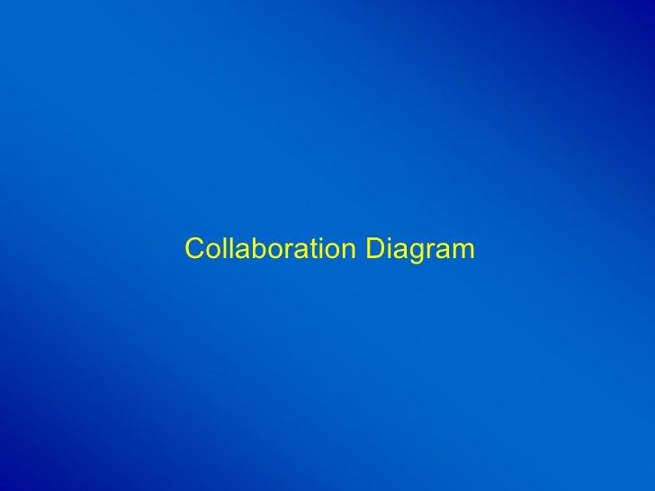 Collaboration Diagram