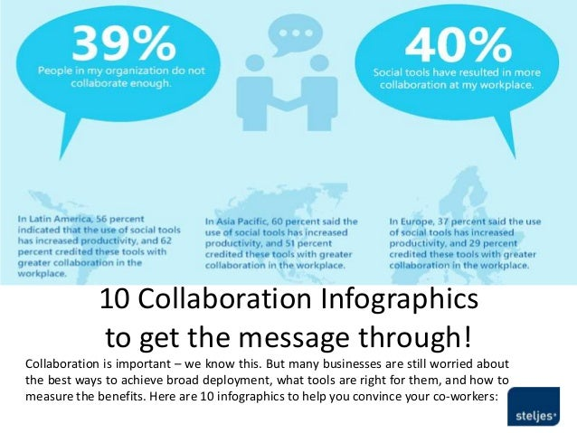 10 Collaboration Infographics to get the message through! Collaboration is important – we know this. But many businesses a...