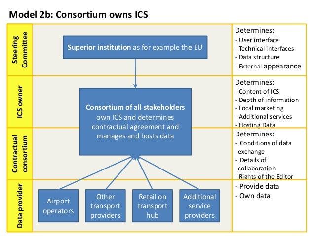 Ic Ic Collaboration Models