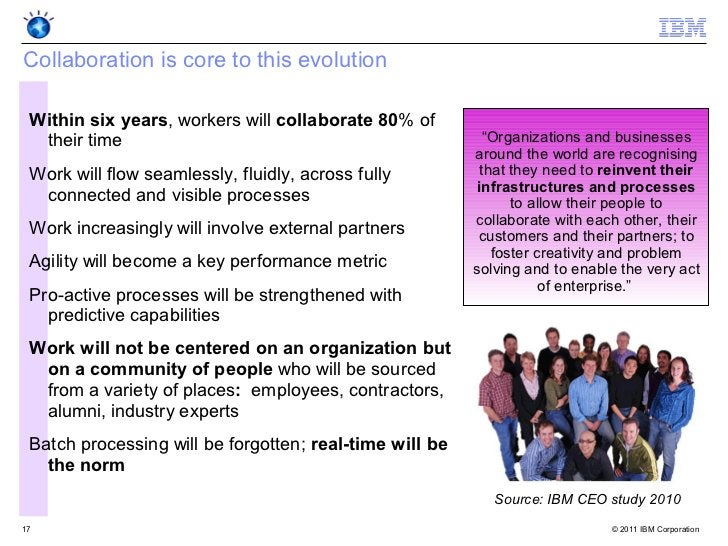 Collaboration is core to this evolution Within six years, workers will collaborate 80% of  their time                     ...