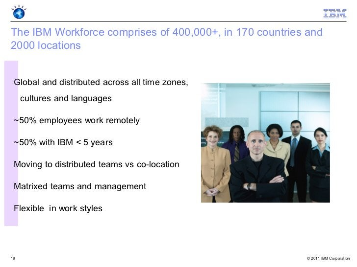 The IBM Workforce comprises of 400,000+, in 170 countries and2000 locations Global and distributed across all time zones, ...