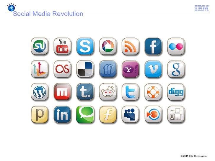 Social Media Revolution                          © 2011 IBM Corporation