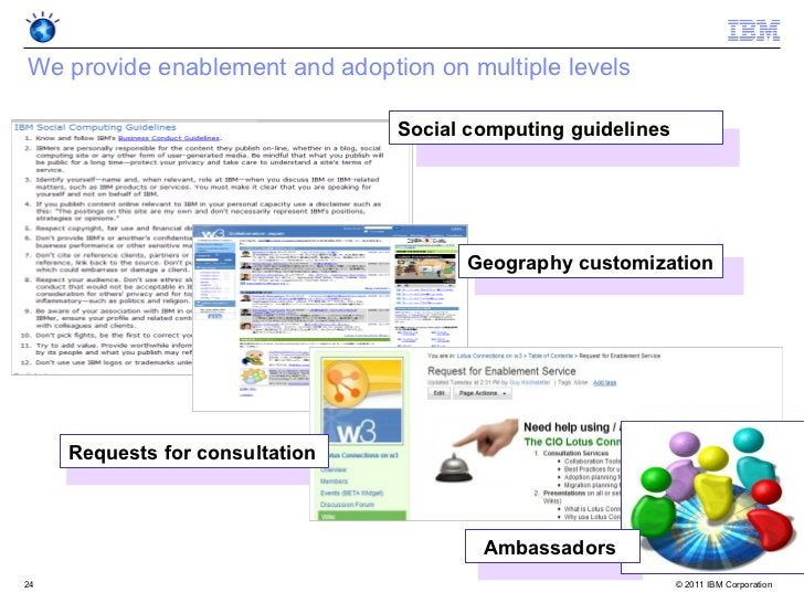 We provide enablement and adoption on multiple levels                                 Social computing guidelines         ...
