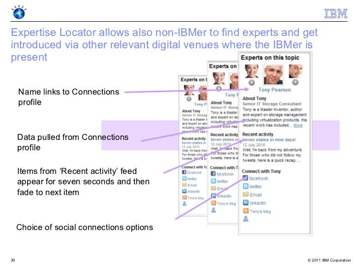 Expertise Locator allows also non-IBMer to find experts and getintroduced via other relevant digital venues where the IBMe...