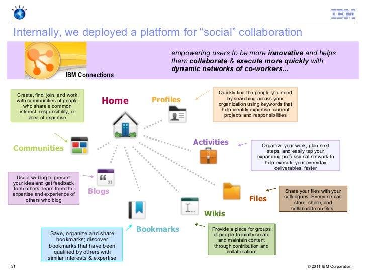 "Internally, we deployed a platform for ""social"" collaboration                                                           em..."