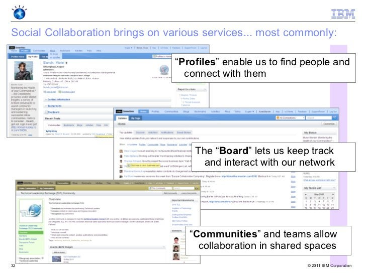 """Social Collaboration brings on various services... most commonly:                                """"Profiles"""" enable us to f..."""