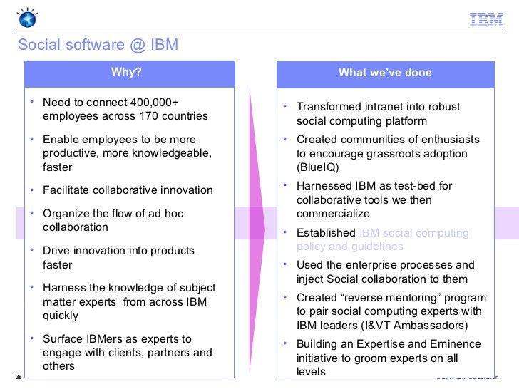 E n a b lin g Cu lt u r e Ch a n g eSocial software @ IBM                       Why?                                  What...