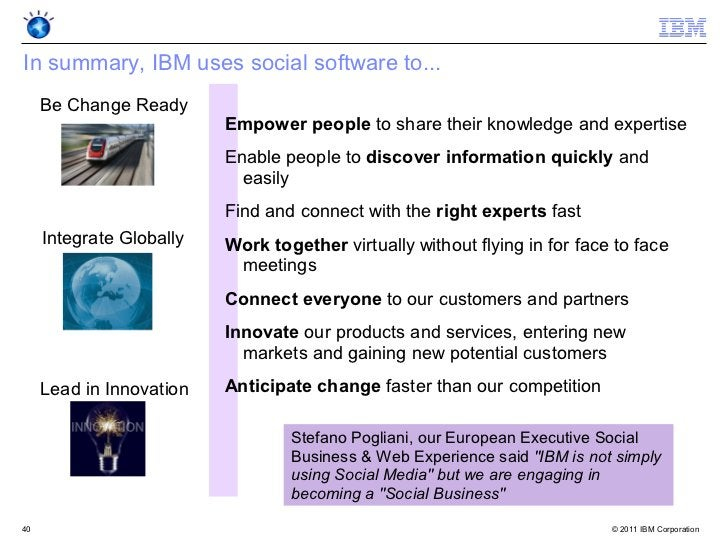 In summary, IBM uses social software to...     Be Change Ready                          Empower people to share their know...