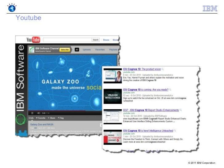 Youtube          © 2011 IBM Corporation
