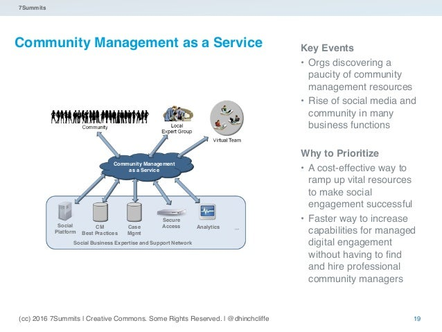 (cc) 2016 7Summits | Creative Commons. Some Rights Reserved. | @dhinchcliffe 7Summits 19 Community Management as a Service...