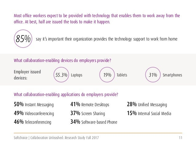 Softchoice | Collaboration Unleashed: Research Study Fall 2017 11 Most office workers expect to be provided with technolog...