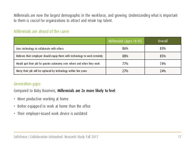 Softchoice | Collaboration Unleashed: Research Study Fall 2017 17 Millennials are ahead of the curve Millennials are now t...