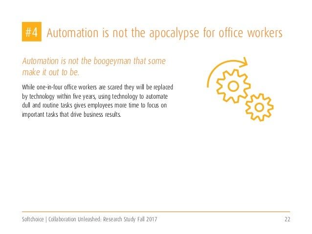 Softchoice | Collaboration Unleashed: Research Study Fall 2017 22 Automation is not the boogeyman that some make it out to...