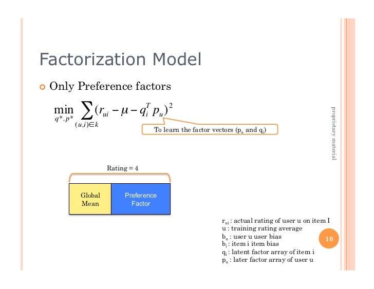 Factorization Model     Only     Preference factors      min        ∑ (rui − µ − qT pu ) 2                              ...