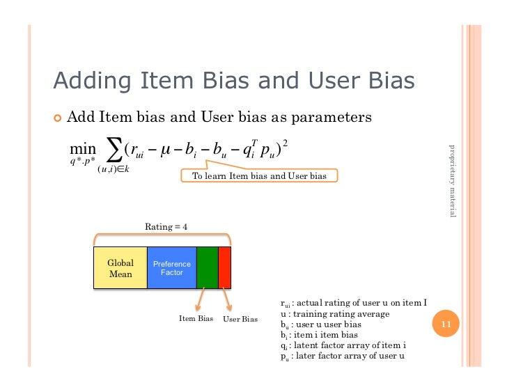 Adding Item Bias and User Bias     Add     Item bias and User bias as parameters      min       ∑ (rui − µ − bi − bu − q...