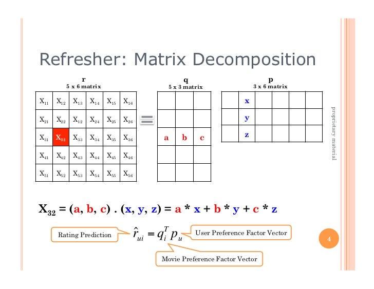 Refresher: Matrix Decomposition                 r                                   q                           p         ...