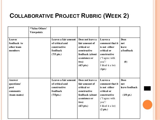 california elementary essay rubric Rubistar is a tool to help the teacher who wants to use rubrics, but does not have the time to develop them from scratch.