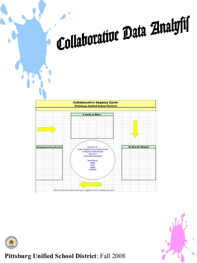 Collaborative Classroom Data ~ Collaborative data analysis powerpoint presentation