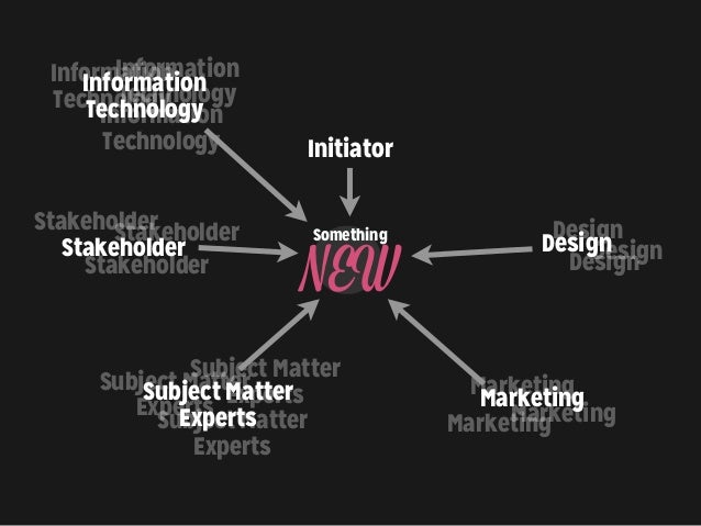 Information Technology Information Technology Information Technology MarketingMarketing Marketing Subject Matter Experts S...