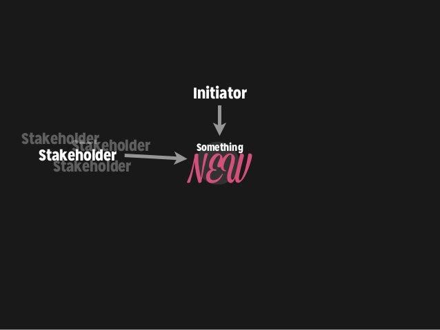 Initiator Stakeholder Something NEW StakeholderStakeholder Stakeholder