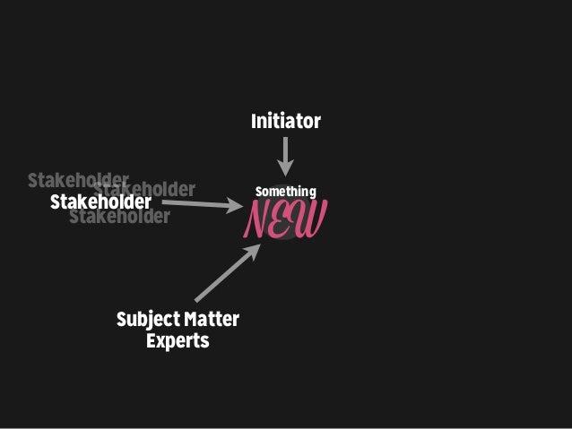Initiator Subject Matter Experts Stakeholder Something NEW StakeholderStakeholder Stakeholder