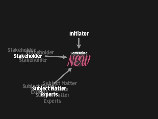 Subject Matter Experts Subject Matter Experts Subject Matter Experts Initiator Subject Matter Experts Stakeholder Somethin...