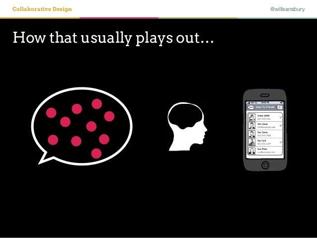 Collaborative Design with the Design Studio Method Slide 3