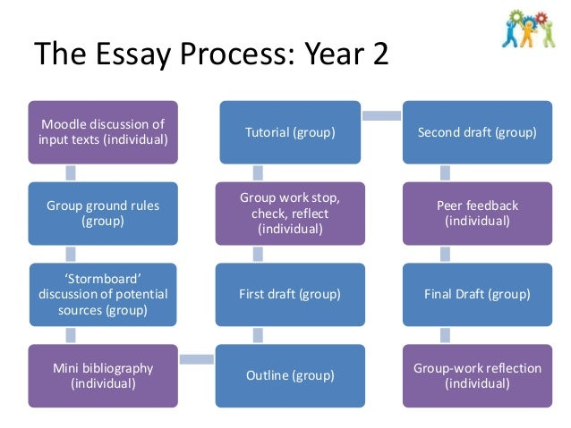 What have you learned from your mistakes essay