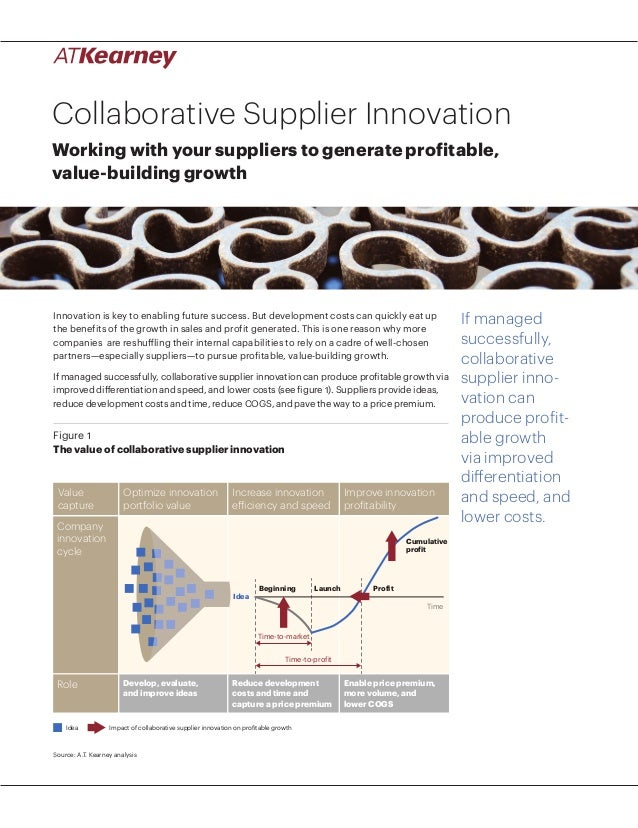 Collaborative Supplier Innovation Working with your suppliers to generate profitable, value-building growth  Innovation is...