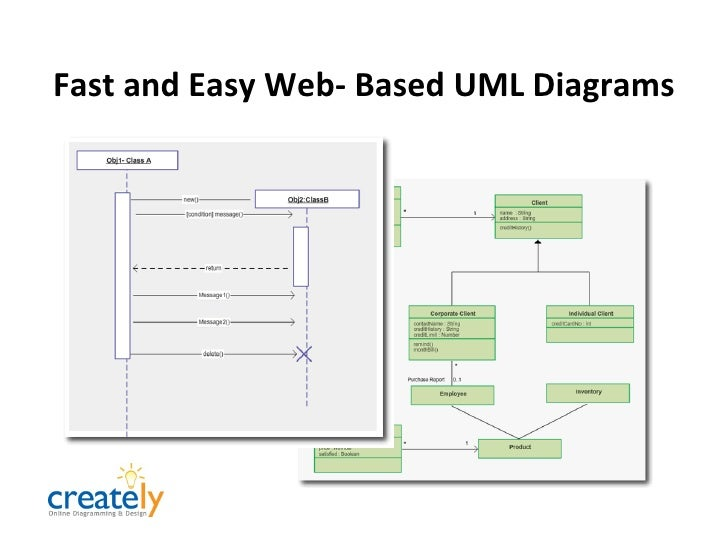 how to create uml diagrams